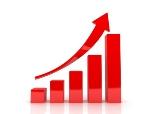 3 ways to measure your marketing ROI